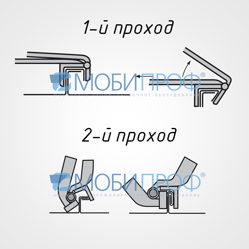 Инструмент для фальцевой крыши сделать своими руками 20